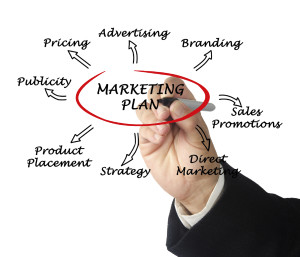 Presentation of marketing strategy
